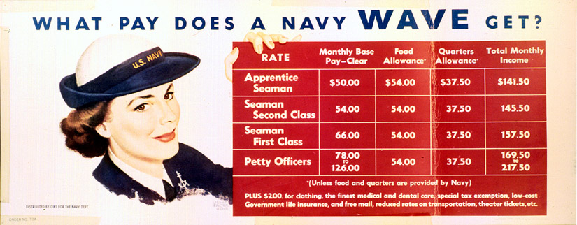 WWII era ad, detail pay rates for Navy WAVES
